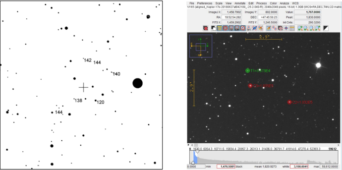 Figure 3 - Finder chart for locating host star.