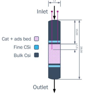 Figure 1 - Dimensions and configuration of the reactor used in experiments